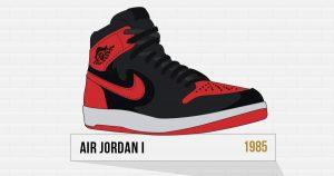 1985_Jordan1985