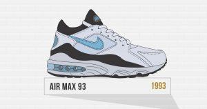 1993_AirMax1993